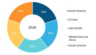 Micromachining Market - Geographic Breakdown, 2018