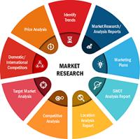 lidar-drone-market