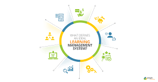 Learning Management System.