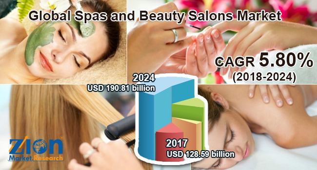Spas and Beauty Salons