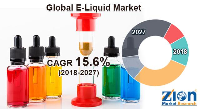 E-Liquid Market