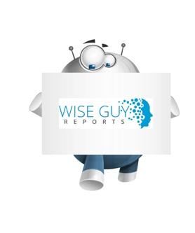 Global AI Software and Platforms Market