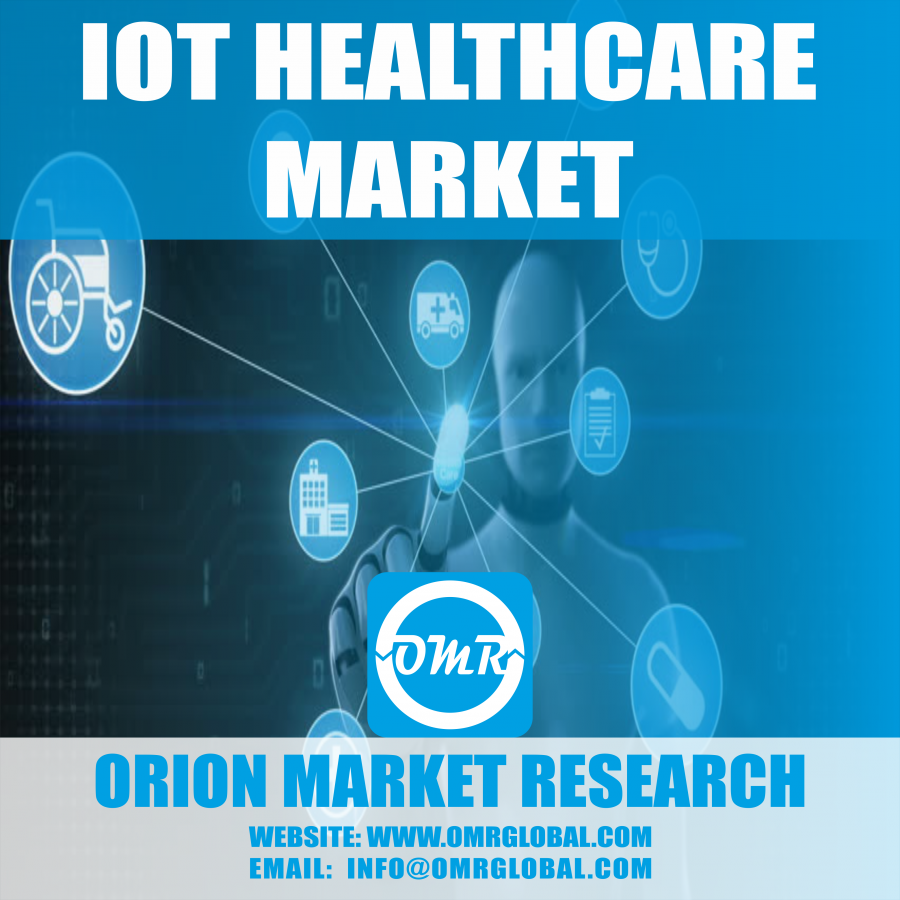 Global IoT Healthcare Market Research By OMR