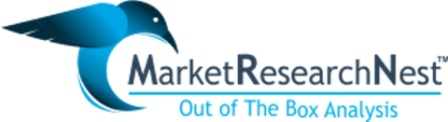 Market Research Nest Reports