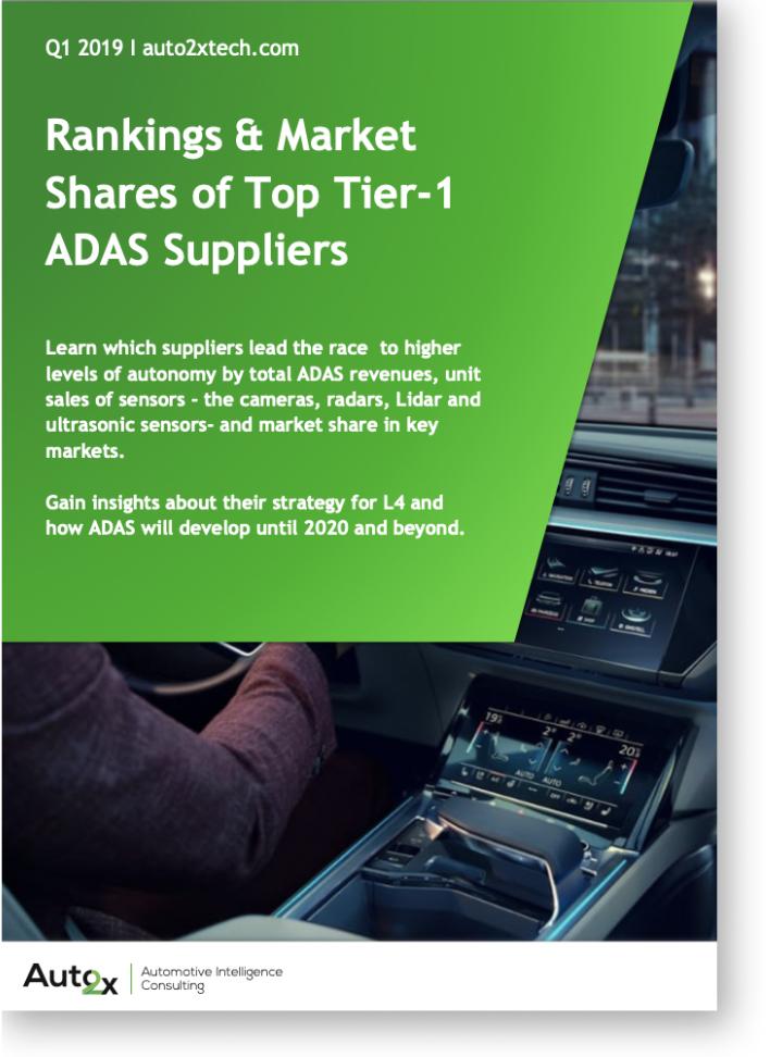 Auto2x ADAS Suppliers