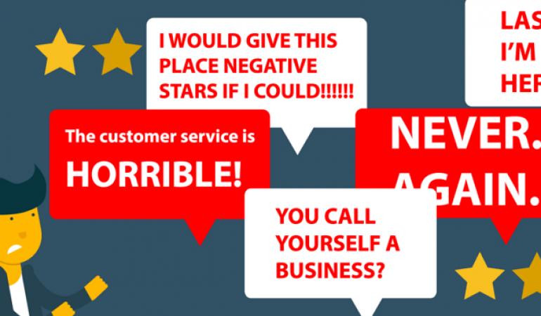image depicting negative reviews