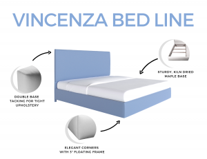 Vincenza Custom Upholstered Bed Features
