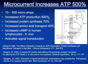 Frequency Specific Microcurrent Boosts ATP Production by 500% - FSM Now Available at Tucson Biofeedback