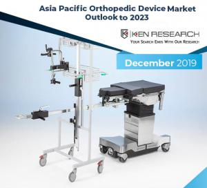 Asia Pacific Orthopedic Device Industry