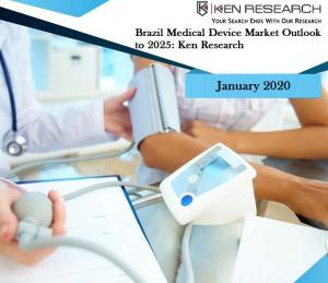 Brazil Medical Device Market