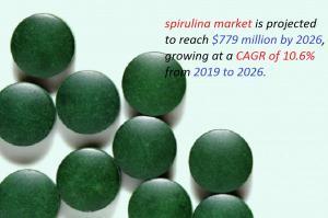 Spirulina Market1