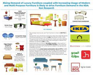 Saudi Arabia Furniture Market infographic