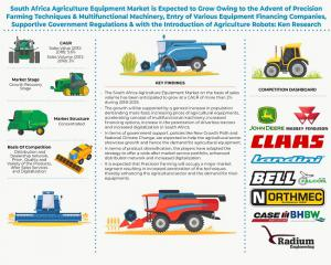 South Africa Agricultural Equipment