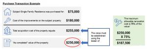 CHOICERenovation Purchase Example