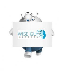 Industrial Wireless Remote Control Market