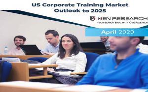 US Corporate Training Market