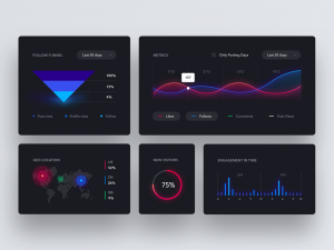 Social Analytics Dashboard Exploration