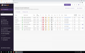 Dashboard view of Enterprise Console