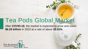 Tea Pods Market Global Report