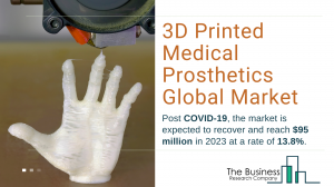 3D Printed Medical Prosthetics Market Global Report
