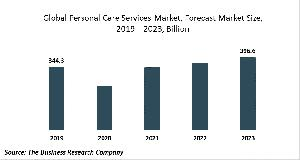 Personal Services Global Market Report
