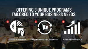 LeanMastery Incubator Offers 3 Unique Programs Tailored to Business Needs