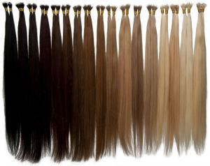 Human Hair Extension Market