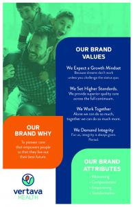 Vertava Health Brand Values