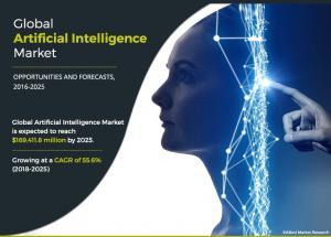 Artificial Intelligence (AI) Market