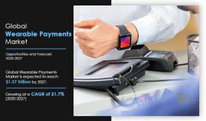 Wearable Payments Market