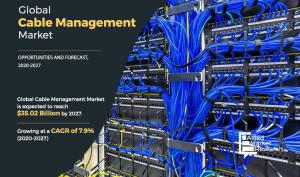 cable management industry