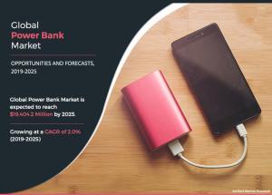 Power Bank Market - Allied Market Research