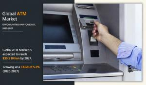 Automated Teller Machine (ATM) Market