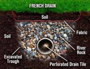 french drain landscaping solutions