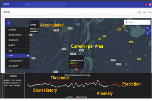 IPgallery Covid-19 Command and Control Centre Dashboard