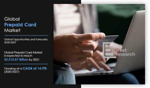 Prepaid Card - Allied Market Research