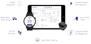 nEureka® for Epilepsy: an all-in-one platform for remote epilepsy monitoring.