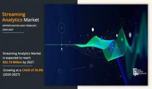 Streaming Analytics Market-Allied Market