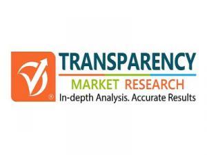 Industrial Dispensing System Equipment Market