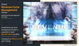 Revenue Cycle Management Market-Allied Market Research