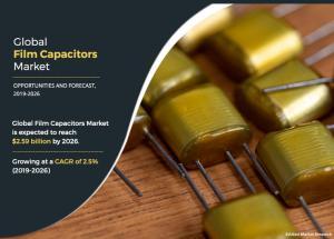 Film Capacitor Market