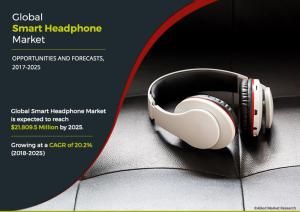 Smart Headphones Market - AMR