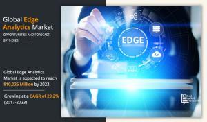 Edge Analytics Market