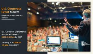 U.S. Corporate Event Market