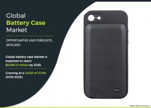 Battery Cases Market - AMR