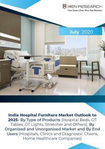 India Hospital Furniture Market