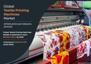 Textile Printing Machine Market