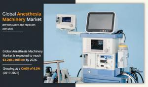 Anesthesia Machinery Market
