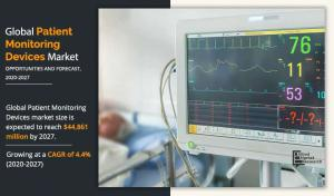 Patient Monitoring Devices Market