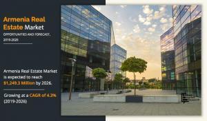 Armenia Real Estate Market
